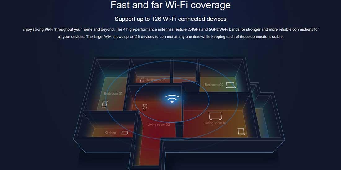 Xiaomi Mi WiFi Router 3 (Global Version)