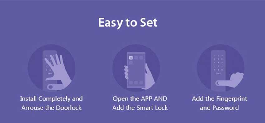 Xiaomi-Mijia-Smart-Fingerprint-Door-Lock