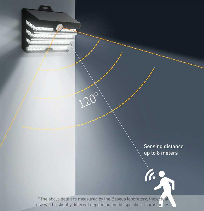 Baseus-Energy-Solar-Wall-LampBd.jpg8.jpg
