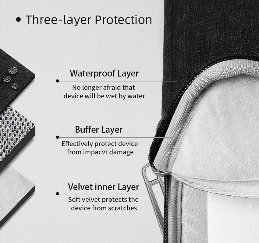 WiWU-Pioneer-Laptop-Sleeve-Bag_3.jpg?159