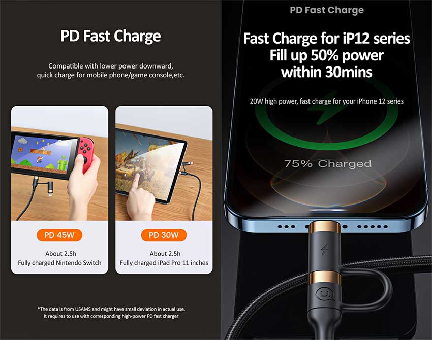 Usams-US-SJ483-PD-Fast-Charging-%26-Data-Cable-2.jpg?1629716853381
