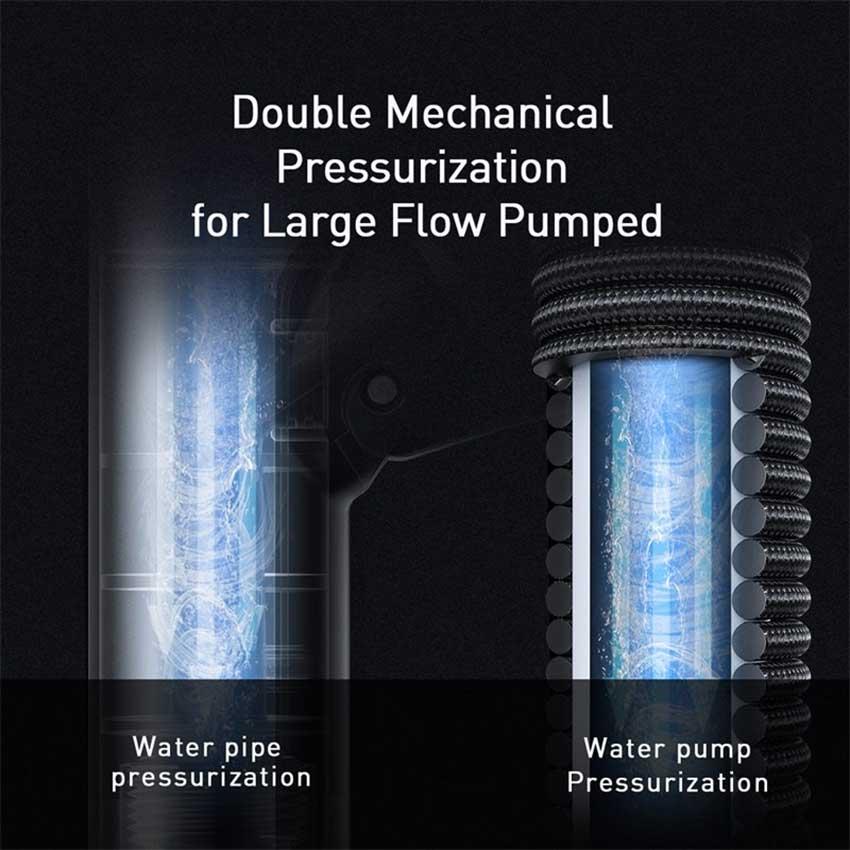 Baseus-High-Pressure-Car-Washer-Power-Wa