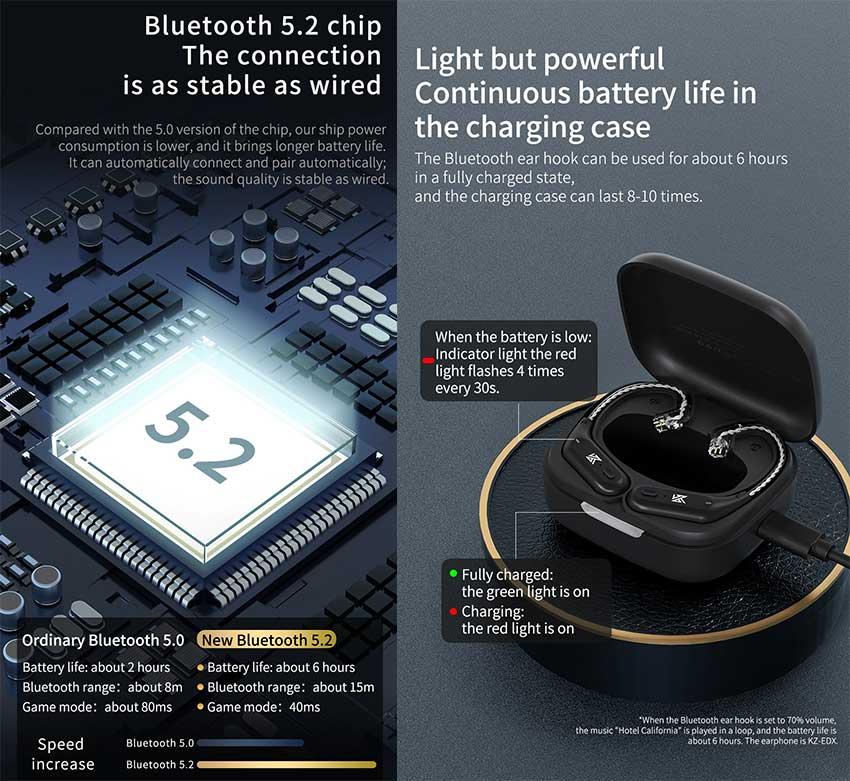 KZ-AZ09-Bluetooth-Ear-Hook-2.jpg?1626583996012