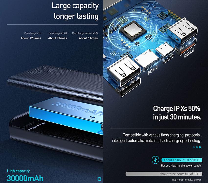 Baseus-30000mAh-Fast-Charging-33W-Powerb