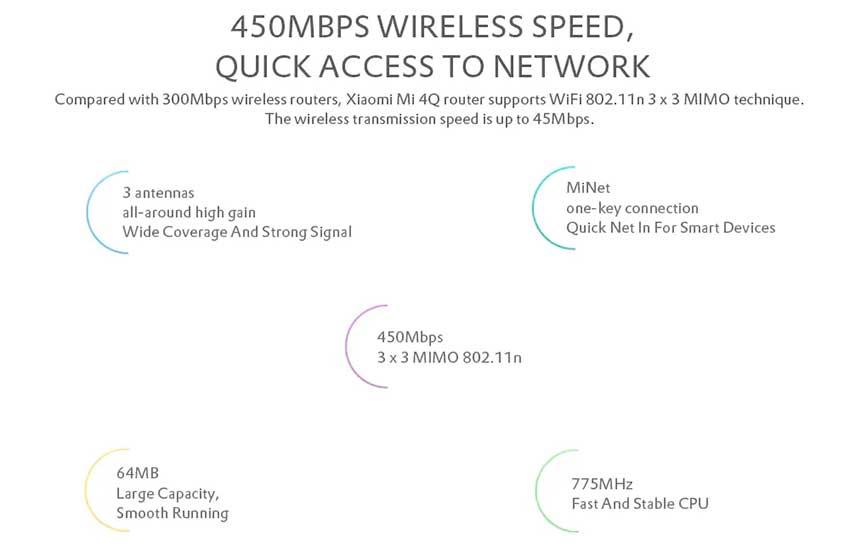 Xiaomi-Mi-4Q-450Mbps-Router_4.jpg?158935