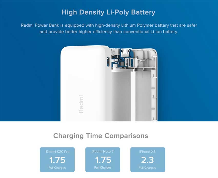 Redmi-Fast-Charging-Power-Bank--5.jpg?1621431066543