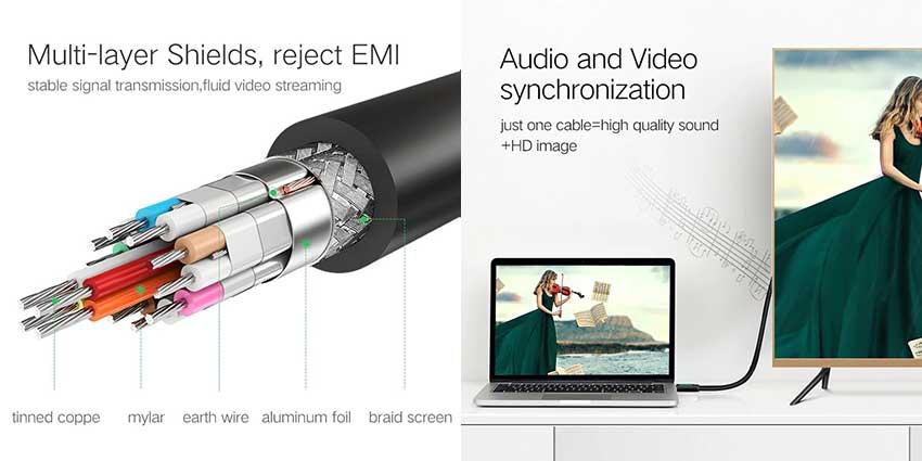 Ugreen-HD116-HDMI-Cable.jpg?160545386929