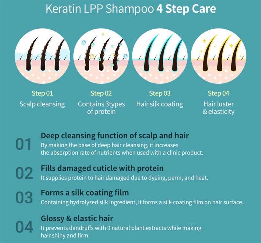 Keratin-Shampoo-150ml-Bd.jpg?15991135773